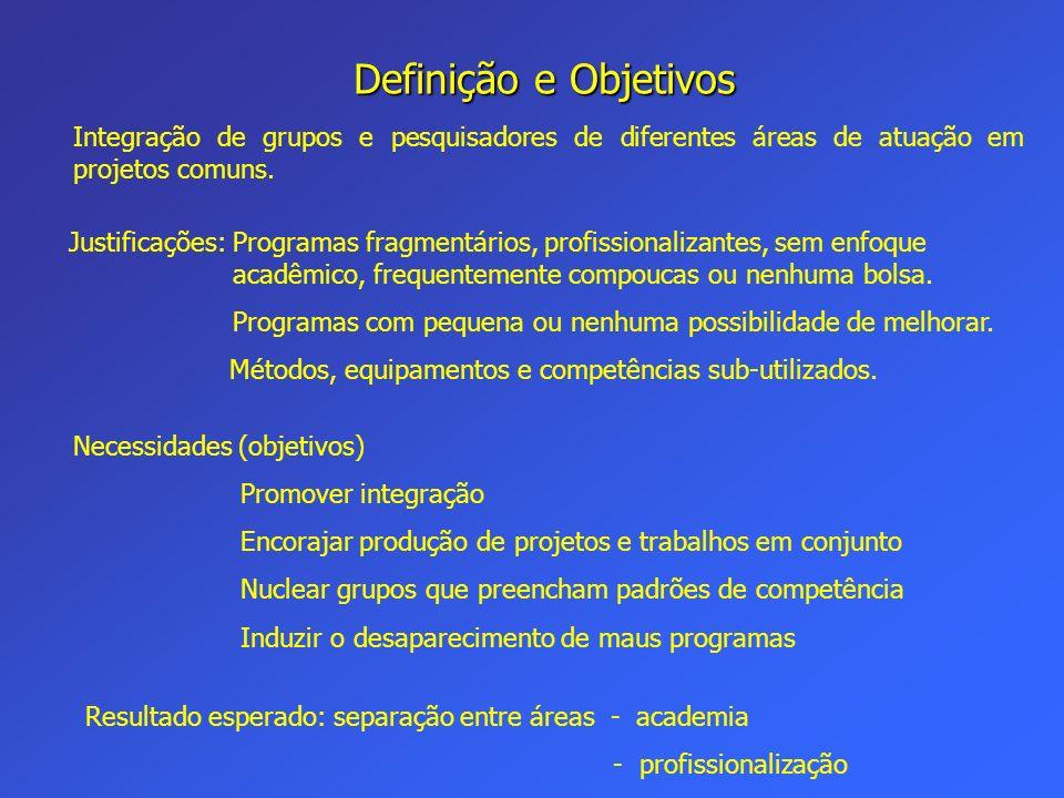 Definição e Objetivos Integração de grupos e pesquisadores de diferentes áreas de atuação em projetos comuns. Justificações: Programas fragmentários,