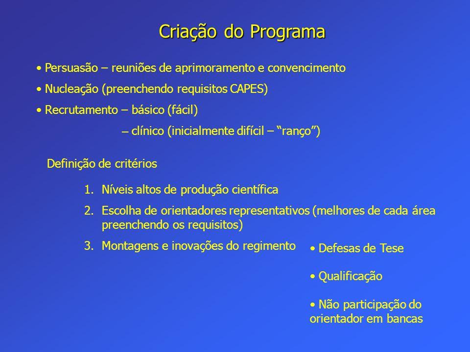 Criação do Programa Persuasão – reuniões de aprimoramento e convencimento Nucleação (preenchendo requisitos CAPES) Recrutamento – básico (fácil) – clí