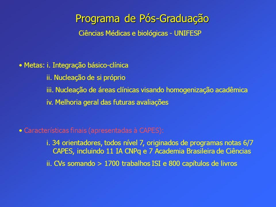 Programa de Pós-Graduação Ciências Médicas e biológicas - UNIFESP Metas: i. Integração básico-clínica ii. Nucleação de si próprio iii. Nucleação de ár