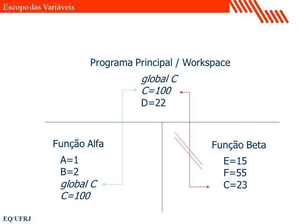 EQ/UFRJ A=1 B=2 global C C=100 Função Alfa E=15 F=55 C=23 Função Beta Escopo das Variáveis Programa Principal / Workspace global C C=100 D=22