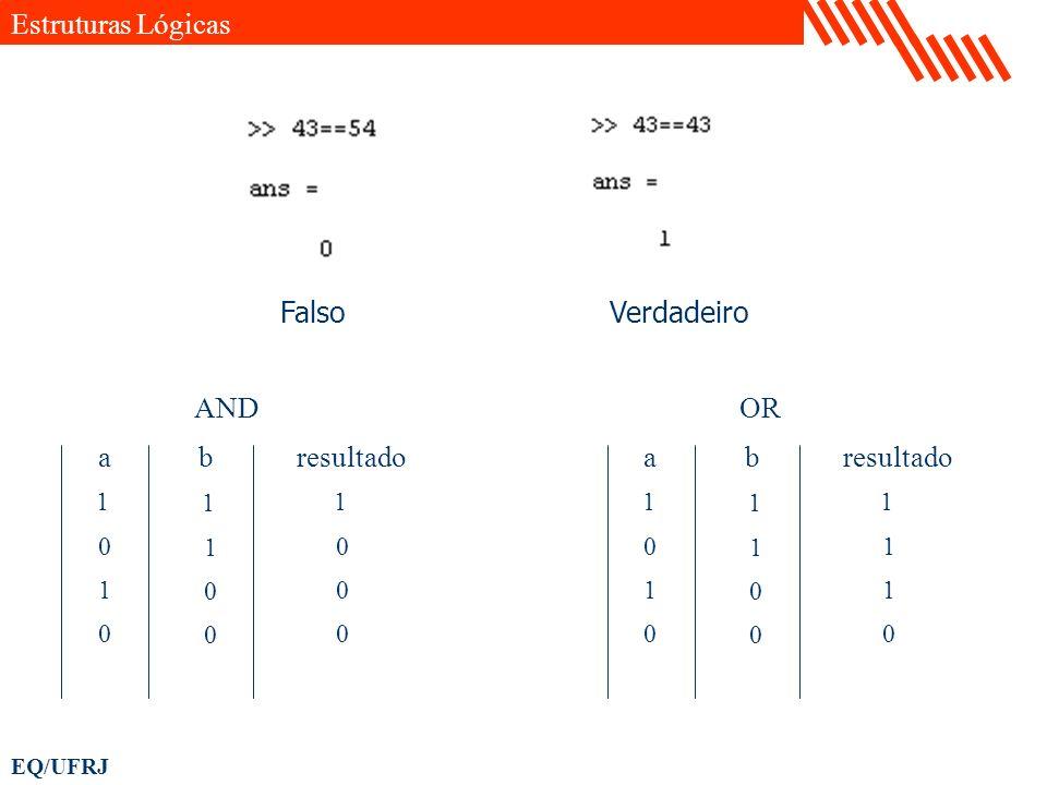 EQ/UFRJ Falso Verdadeiro AND abresultado 1 1 1 0 1 0 1 0 0 0 0 0 OR abresultado 1 1 1 0 1 1 1 0 1 0 0 0 Estruturas Lógicas