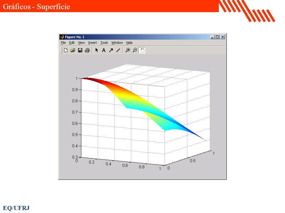 EQ/UFRJ Gráficos - Superfície