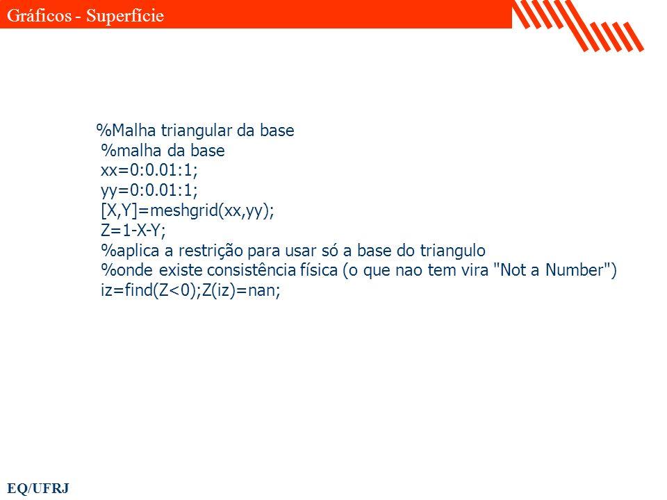 EQ/UFRJ %Malha triangular da base %malha da base xx=0:0.01:1; yy=0:0.01:1; [X,Y]=meshgrid(xx,yy); Z=1-X-Y; %aplica a restrição para usar só a base do