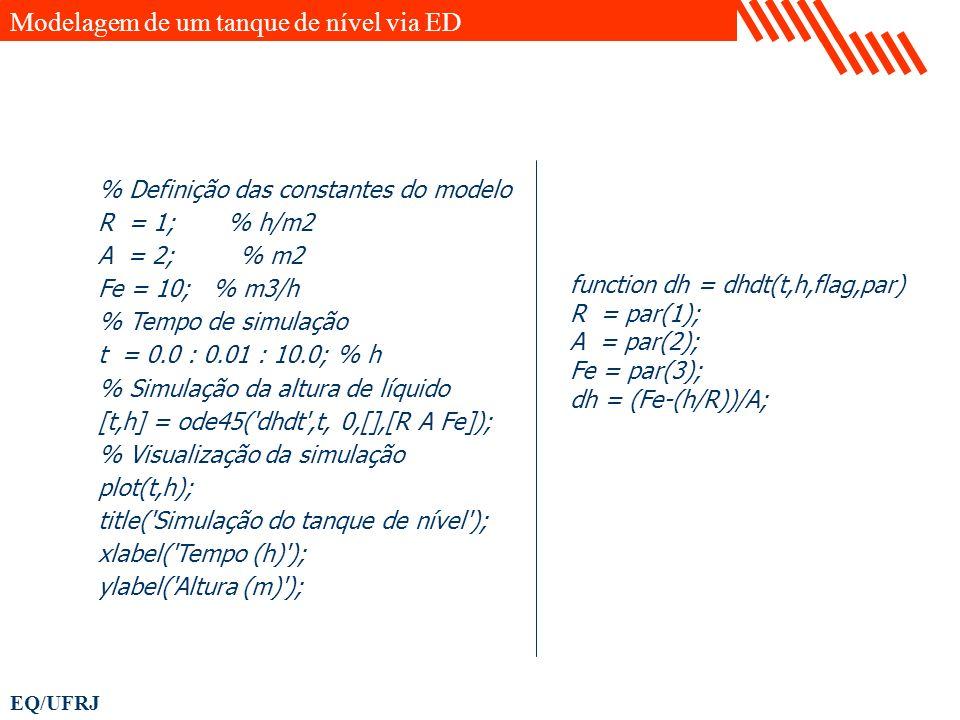 EQ/UFRJ % Definição das constantes do modelo R = 1; % h/m2 A = 2; % m2 Fe = 10; % m3/h % Tempo de simulação t = 0.0 : 0.01 : 10.0; % h % Simulação da
