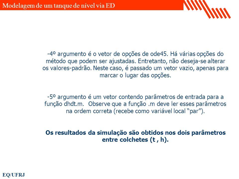 EQ/UFRJ -4º argumento é o vetor de opções de ode45. Há várias opções do método que podem ser ajustadas. Entretanto, não deseja-se alterar os valores-p