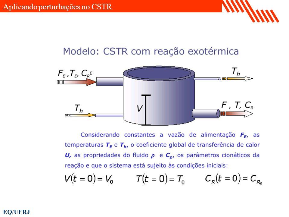 EQ/UFRJ Aplicando perturbações no CSTR