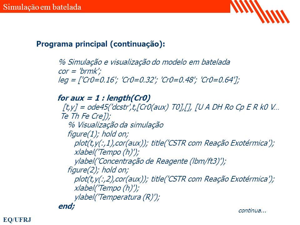 EQ/UFRJ % Simulação e visualização do modelo em batelada cor = 'brmk'; leg = ['Cr0=0.16'; 'Cr0=0.32'; 'Cr0=0.48'; 'Cr0=0.64']; for aux = 1 : length(Cr