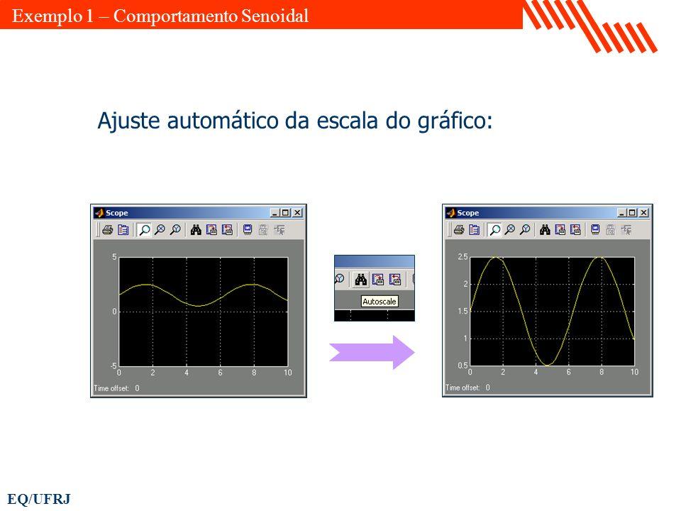 EQ/UFRJ Ajuste automático da escala do gráfico: Exemplo 1 – Comportamento Senoidal