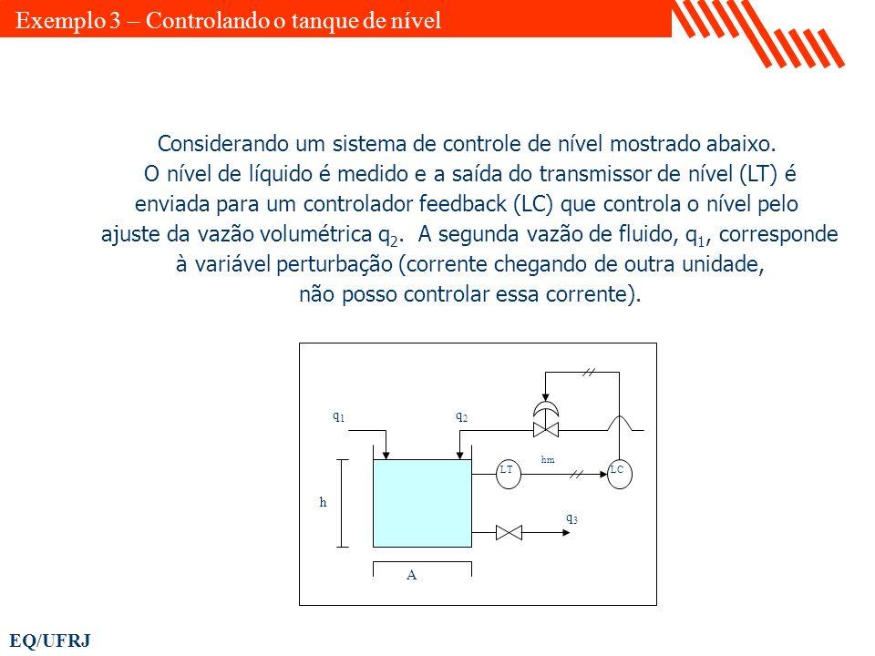 EQ/UFRJ Considerando um sistema de controle de nível mostrado abaixo. O nível de líquido é medido e a saída do transmissor de nível (LT) é enviada par