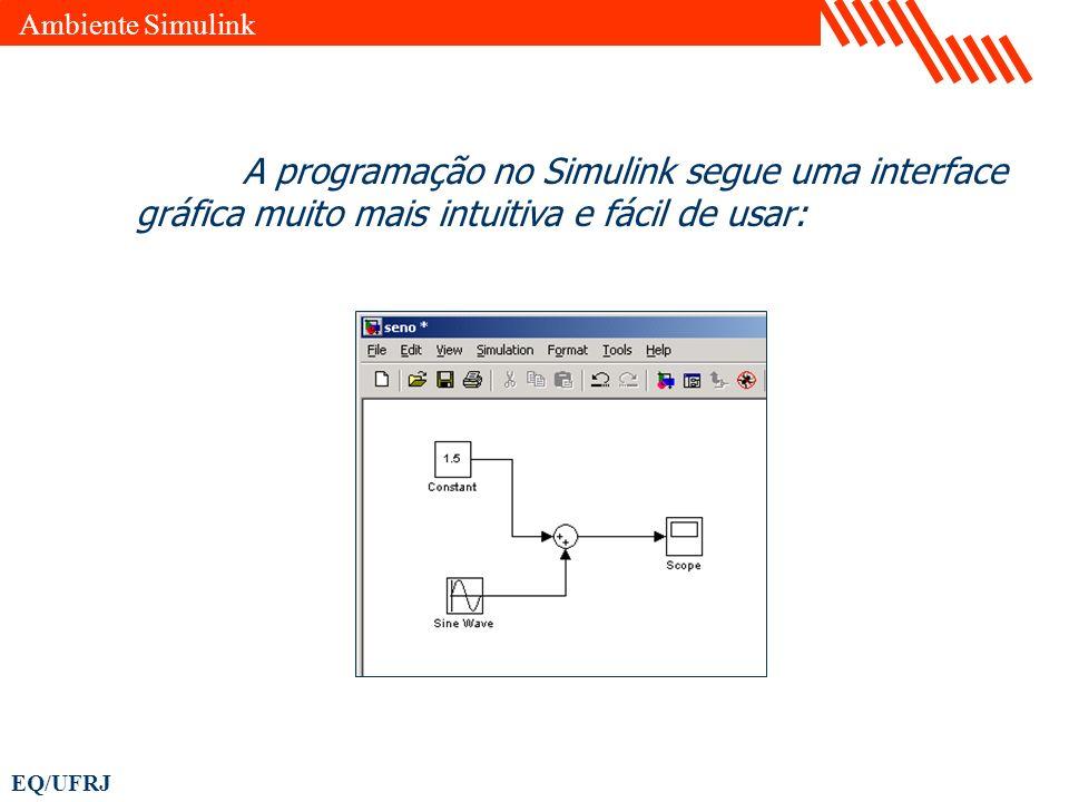 EQ/UFRJ A programação no Simulink segue uma interface gráfica muito mais intuitiva e fácil de usar: Ambiente Simulink
