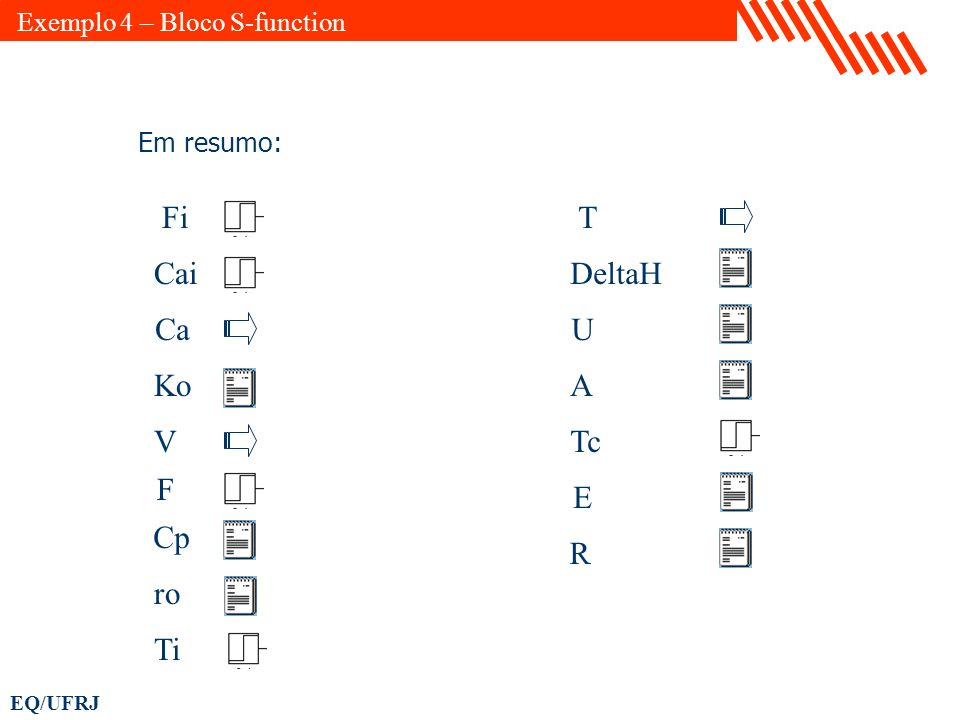 EQ/UFRJ Fi Cai Ca Ko V F Cp ro Ti T DeltaH U A Tc E R Em resumo: Exemplo 4 – Bloco S-function