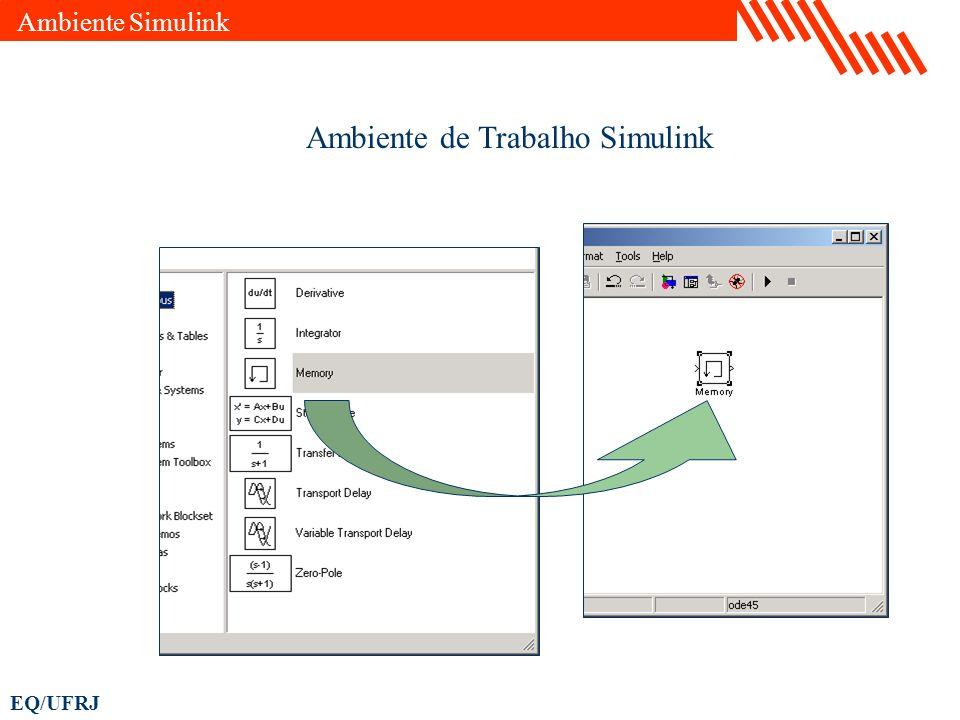 EQ/UFRJ Ambiente de Trabalho Simulink Ambiente Simulink