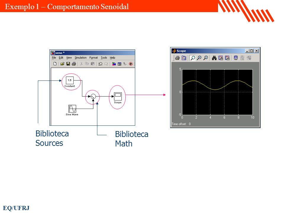EQ/UFRJ Biblioteca Math Biblioteca Sources Exemplo 1 – Comportamento Senoidal