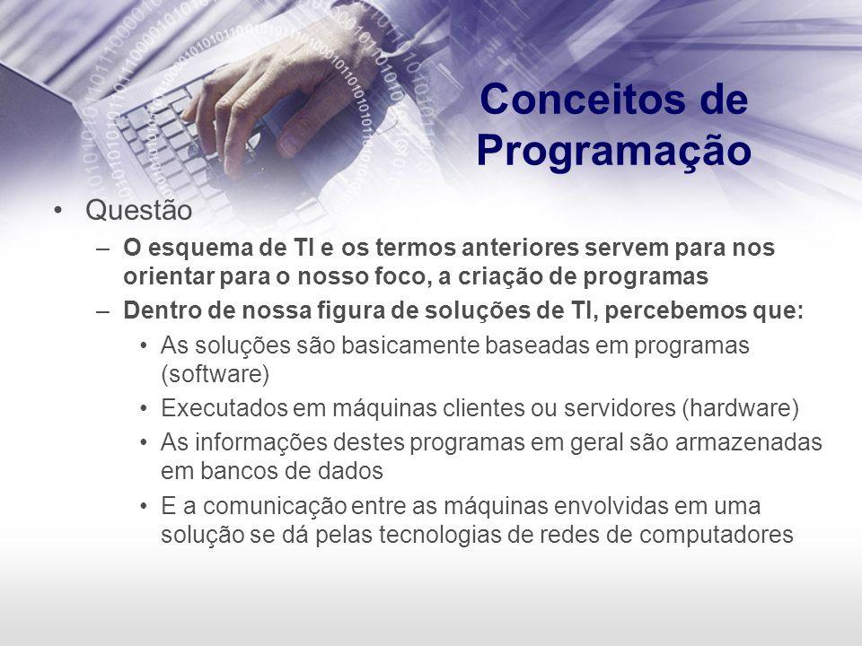 Conceitos de Programação Questão –O esquema de TI e os termos anteriores servem para nos orientar para o nosso foco, a criação de programas –Dentro de