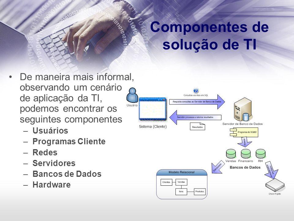 Componentes de solução de TI De maneira mais informal, observando um cenário de aplicação da TI, podemos encontrar os seguintes componentes –Usuários