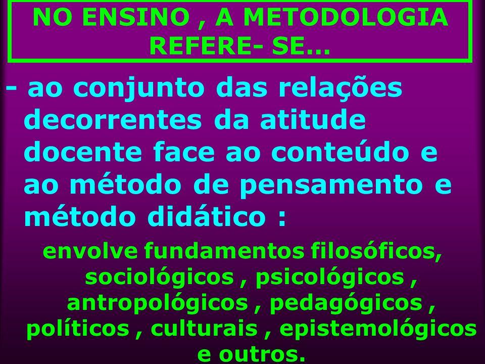 NO ENSINO, A METODOLOGIA REFERE- SE... - ao conjunto das relações decorrentes da atitude docente face ao conteúdo e ao método de pensamento e método d