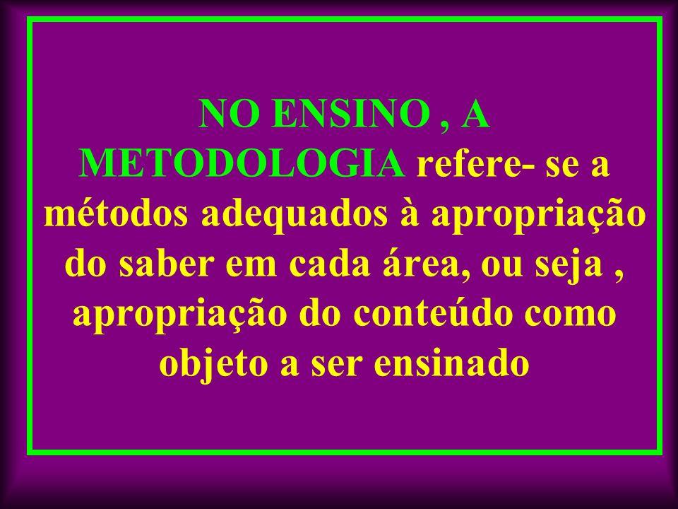 NO ENSINO, A METODOLOGIA refere- se a métodos adequados à apropriação do saber em cada área, ou seja, apropriação do conteúdo como objeto a ser ensina