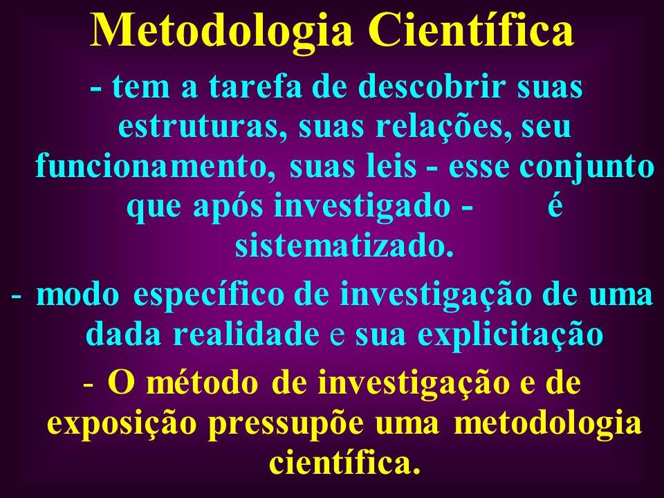 Metodologia Científica - tem a tarefa de descobrir suas estruturas, suas relações, seu funcionamento, suas leis - esse conjunto que após investigado -