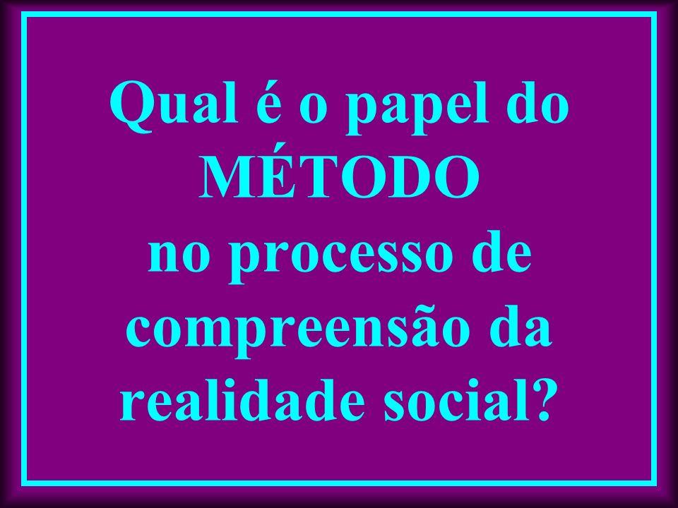 Qual é o papel do MÉTODO no processo de compreensão da realidade social?
