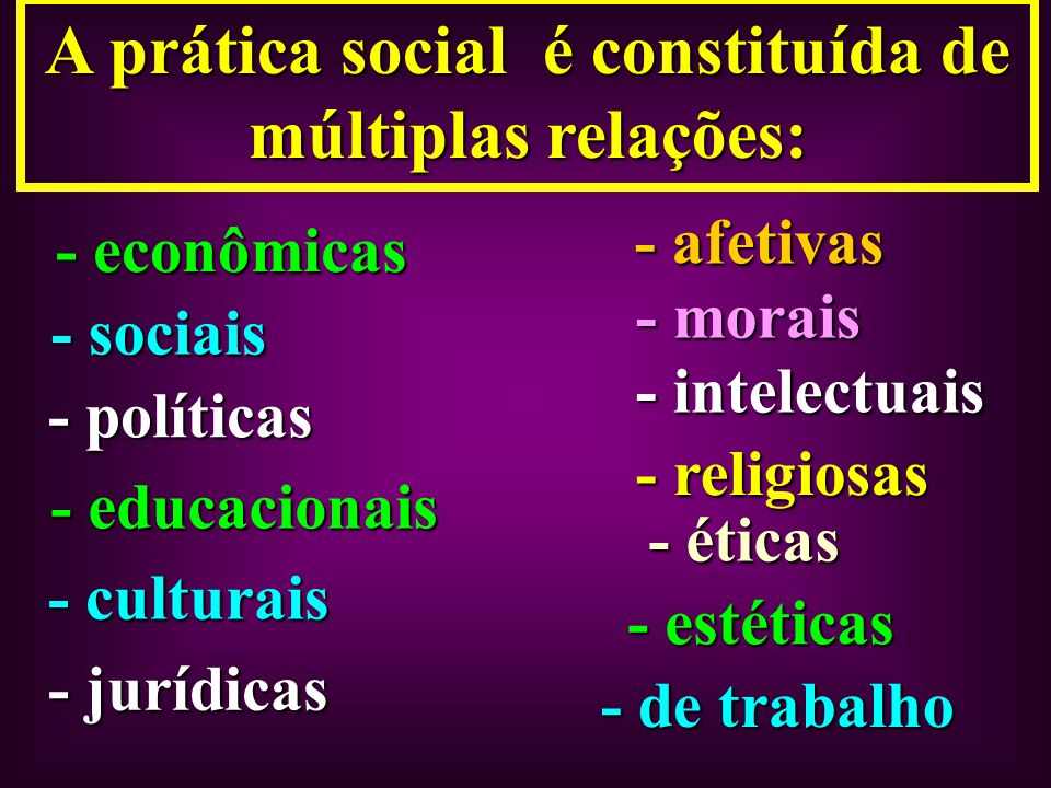 A prática social é constituída de múltiplas relações: - econômicas - sociais - políticas - educacionais - culturais - jurídicas - afetivas - morais -