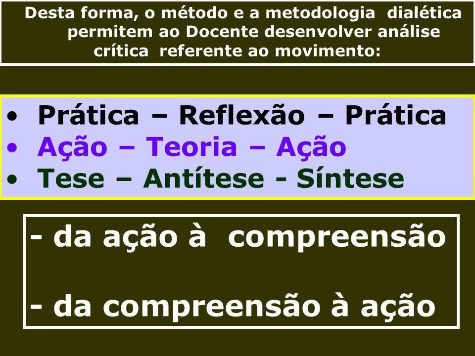 Desta forma, o método e a metodologia dialética permitem ao Docente desenvolver análise crítica referente ao movimento: Prática – Reflexão – Prática A