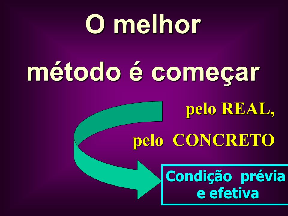 O melhor método é começar pelo REAL, pelo REAL, pelo CONCRETO pelo CONCRETO Condição prévia e efetiva e efetiva