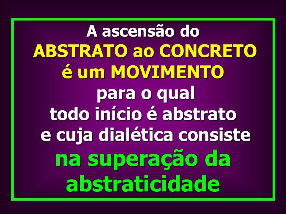 A ascensão do ABSTRATO ao CONCRETO ABSTRATO ao CONCRETO é um MOVIMENTO para o qual para o qual todo início é abstrato e cuja dialética consiste e cuja