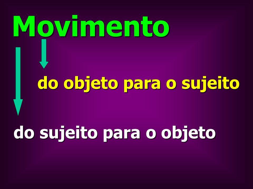 Movimento do objeto para o sujeito do sujeito para o objeto