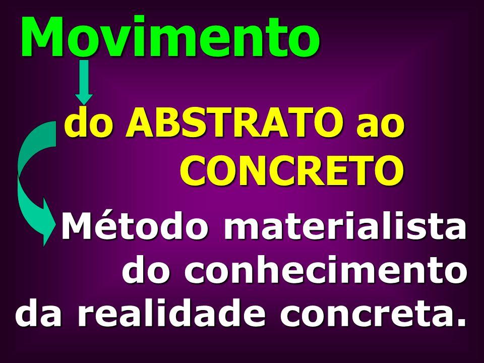Movimento do ABSTRATO ao CONCRETO Método materialista do conhecimento do conhecimento da realidade concreta.