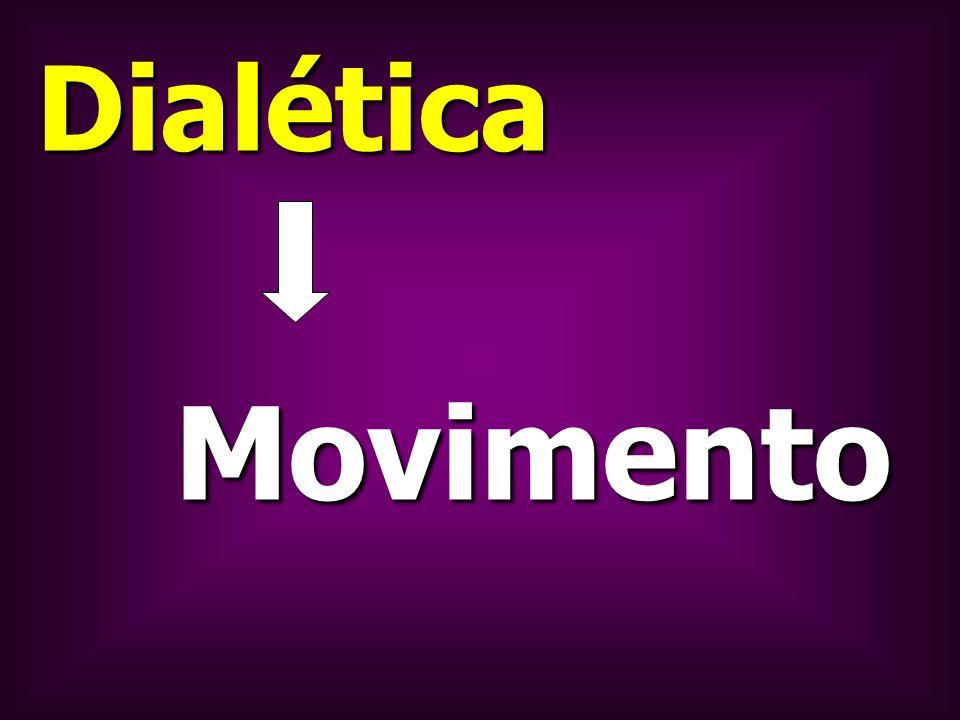 Dialética Movimento