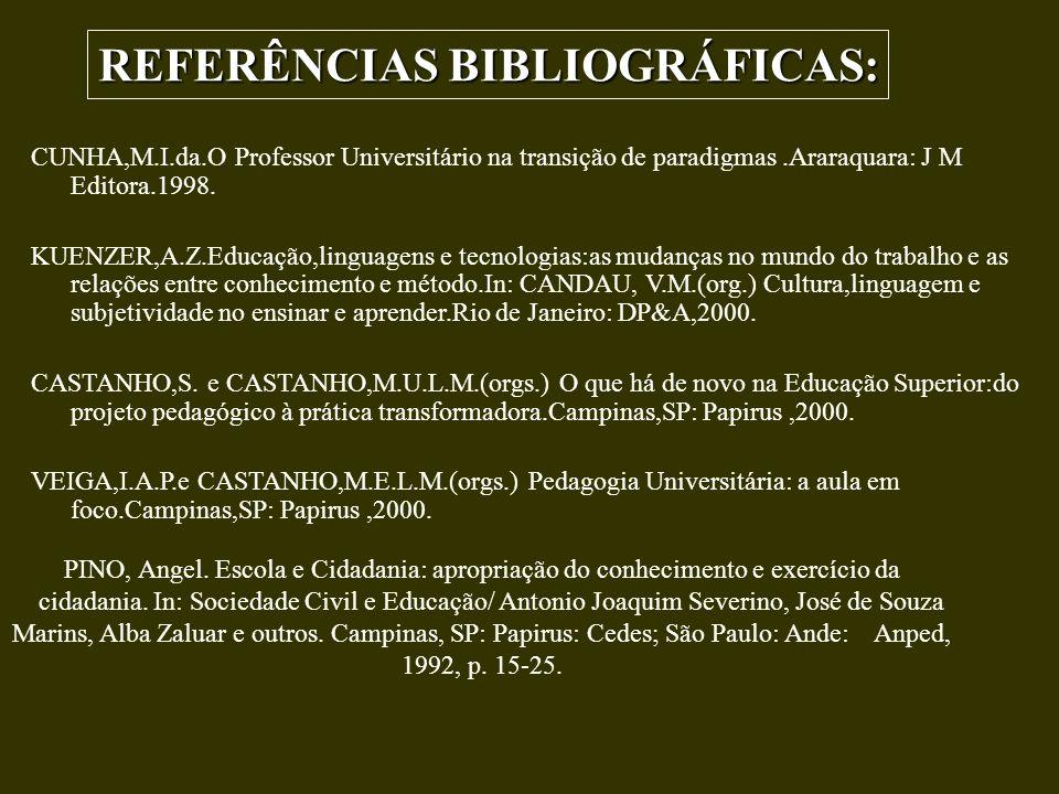 REFERÊNCIAS BIBLIOGRÁFICAS: CUNHA,M.I.da.O Professor Universitário na transição de paradigmas.Araraquara: J M Editora.1998. KUENZER,A.Z.Educação,lingu