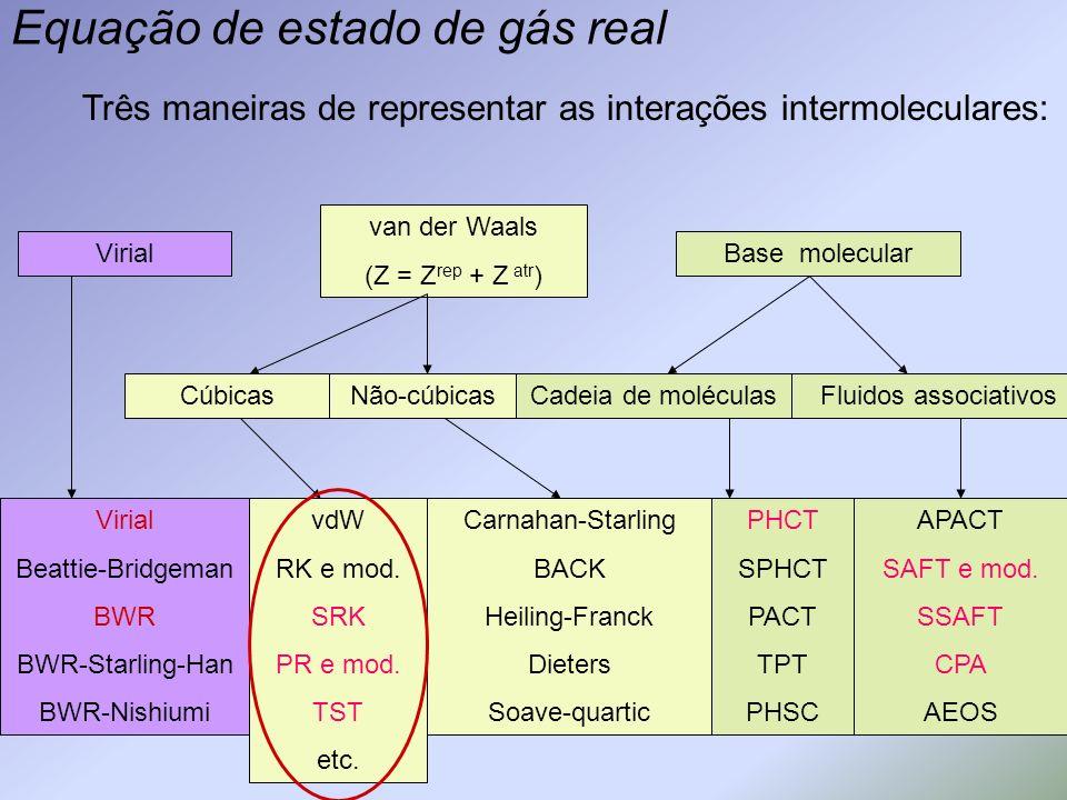 Equação de estado de gás real Três maneiras de representar as interações intermoleculares: Virial van der Waals (Z = Z rep + Z atr ) Base molecular Cú