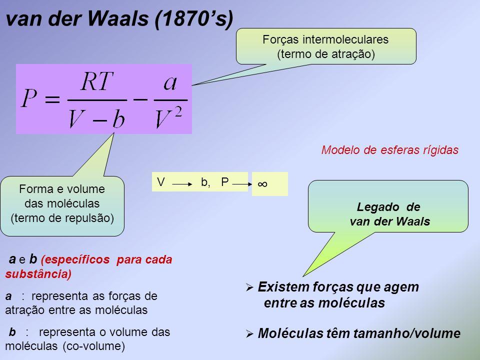 van der Waals (1870s) a e b (específicos para cada substância) a : representa as forças de atração entre as moléculas b : representa o volume das molé