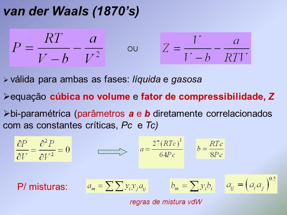 van der Waals (1870s) válida para ambas as fases: líquida e gasosa equação cúbica no volume e fator de compressibilidade, Z bi-paramétrica (parâmetros