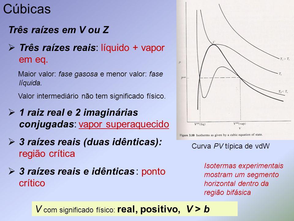Cúbicas Três raízes em V ou Z Três raízes reais: líquido + vapor em eq. Maior valor: fase gasosa e menor valor: fase líquida. Valor intermediário não