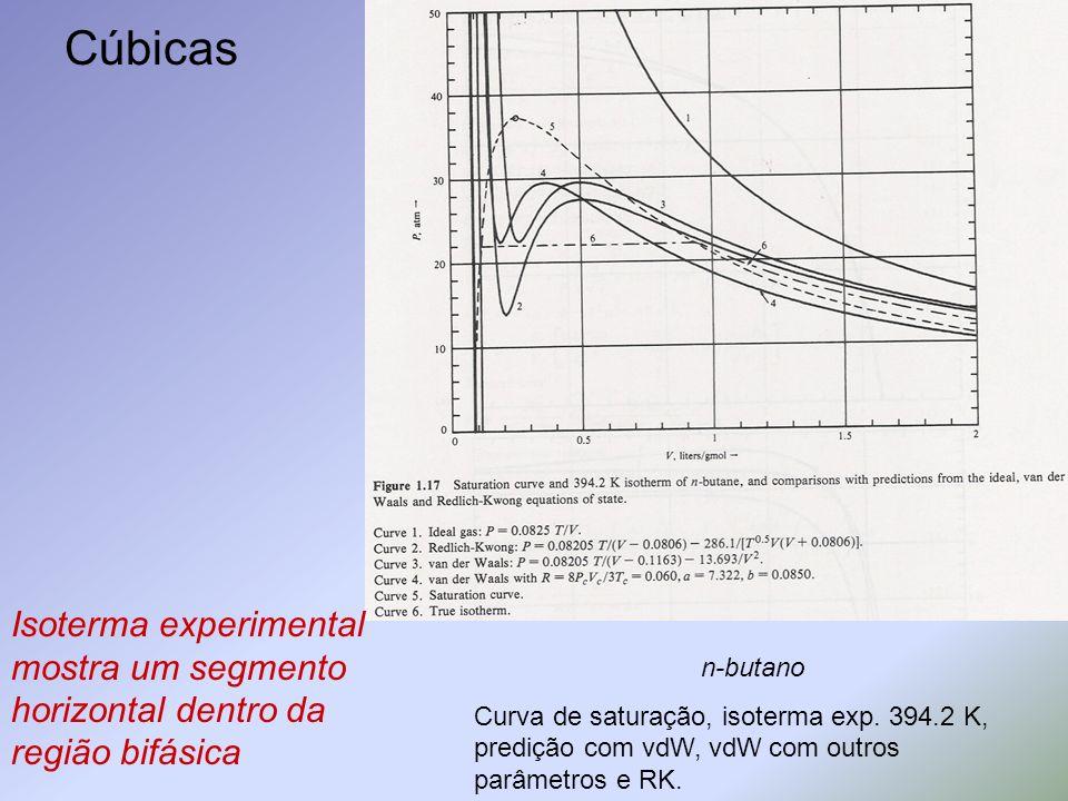 Cúbicas n-butano Curva de saturação, isoterma exp. 394.2 K, predição com vdW, vdW com outros parâmetros e RK. Isoterma experimental mostra um segmento