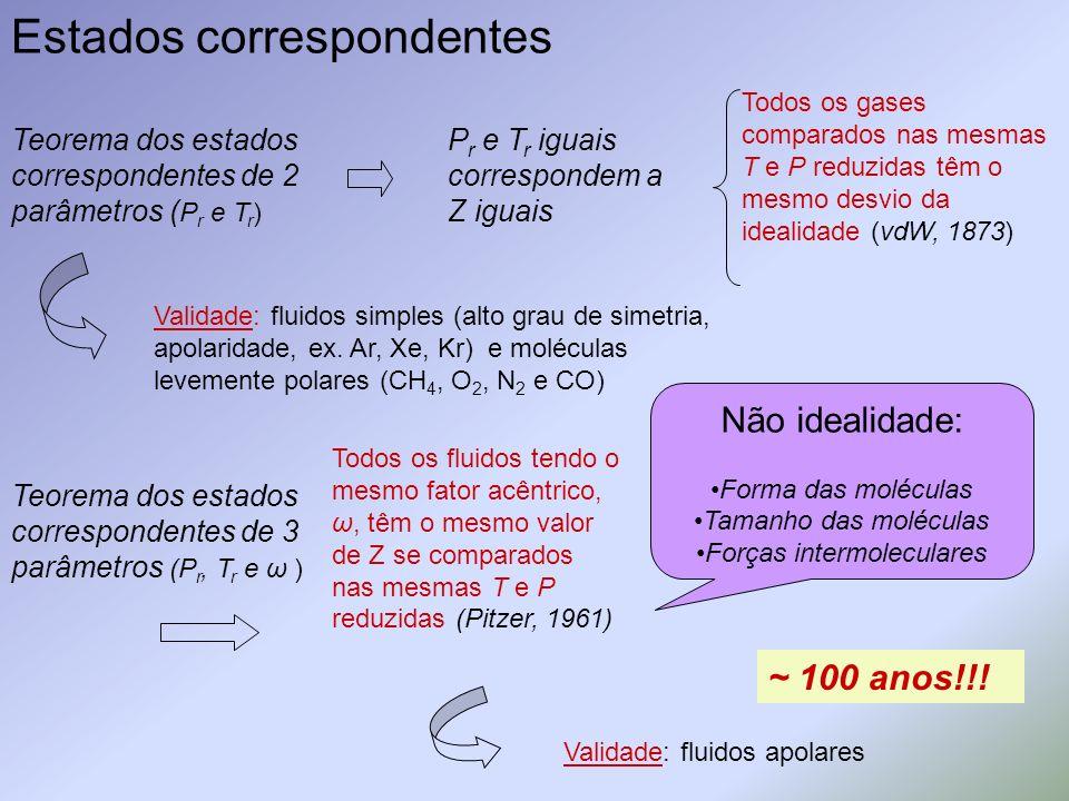 Estados correspondentes Teorema dos estados correspondentes de 2 parâmetros ( P r e T r ) P r e T r iguais correspondem a Z iguais Todos os gases comp