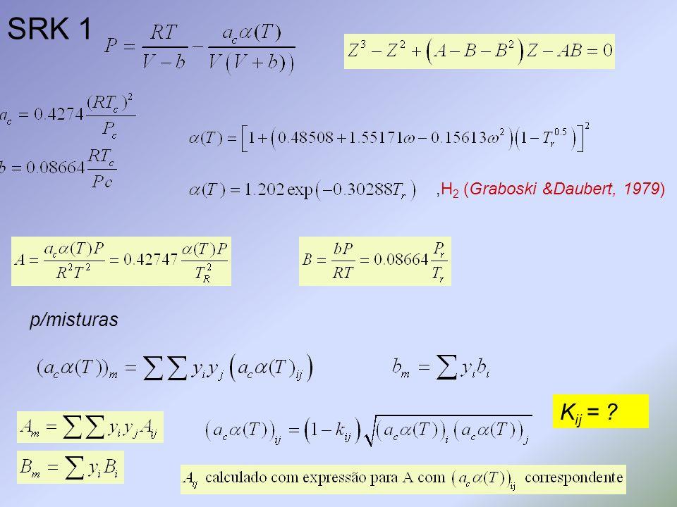 SRK 1,H 2 (Graboski &Daubert, 1979) p/misturas K ij = ?