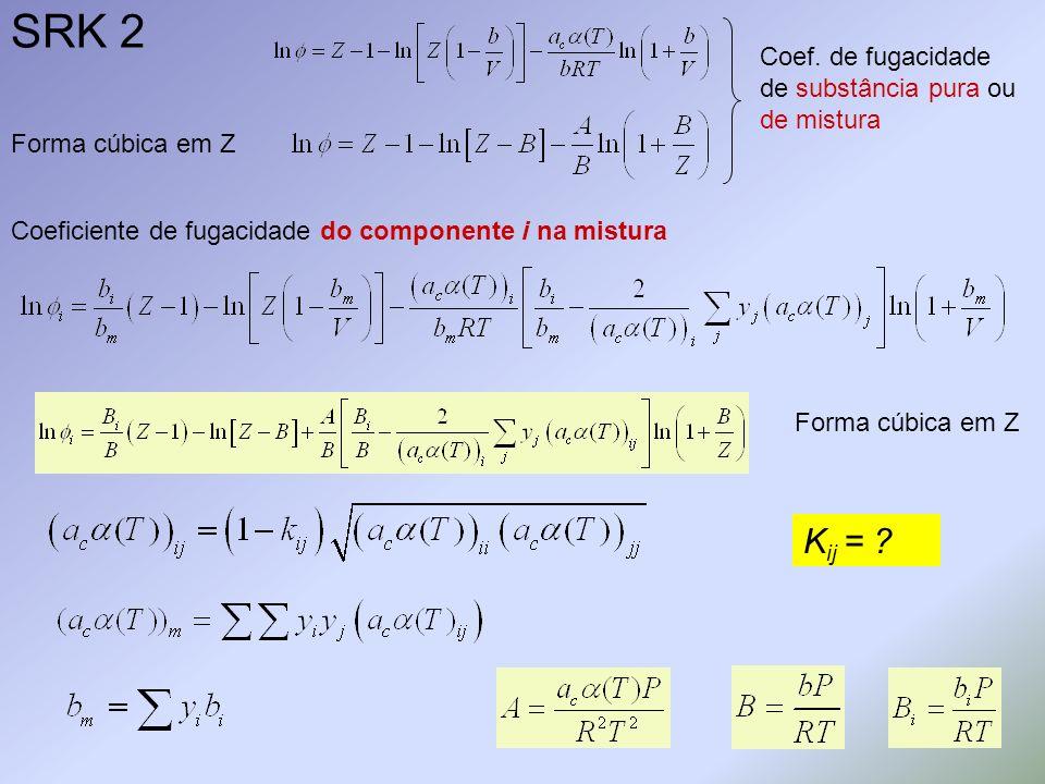 SRK 2 Coef. de fugacidade de substância pura ou de mistura Forma cúbica em Z Coeficiente de fugacidade do componente i na mistura Forma cúbica em Z K