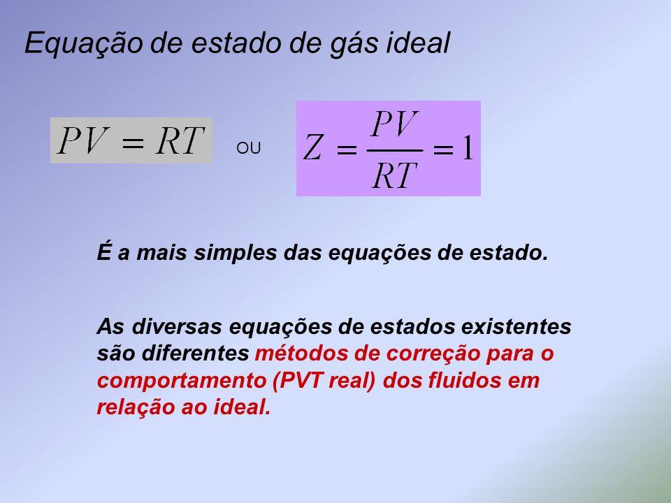 Equação de estado de gás ideal É a mais simples das equações de estado. As diversas equações de estados existentes são diferentes métodos de correção
