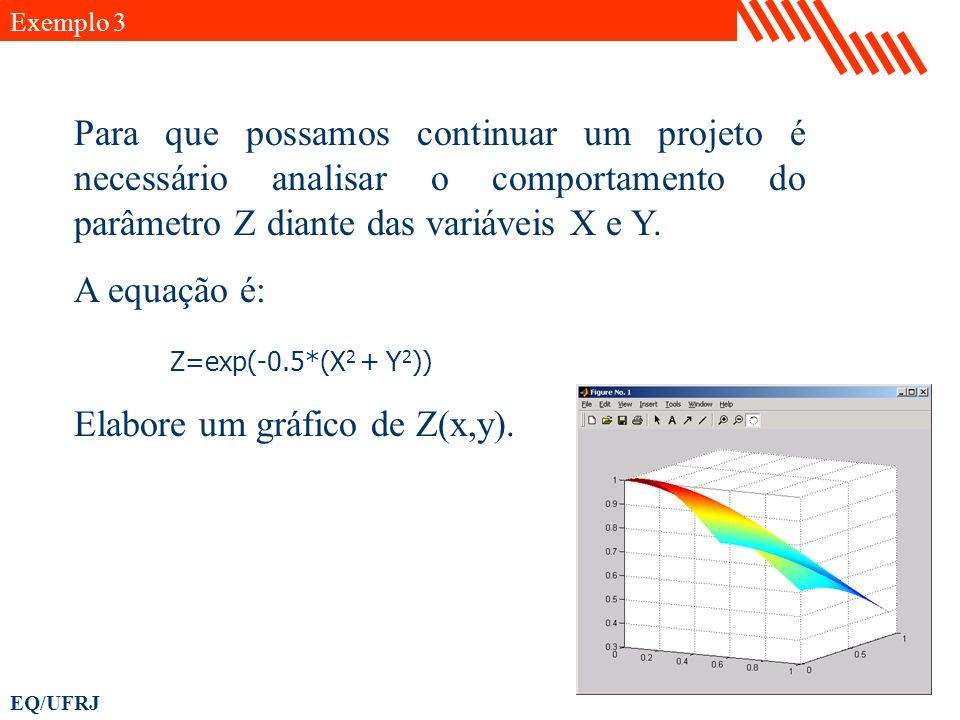EQ/UFRJ Para que possamos continuar um projeto é necessário analisar o comportamento do parâmetro Z diante das variáveis X e Y. A equação é: Elabore u