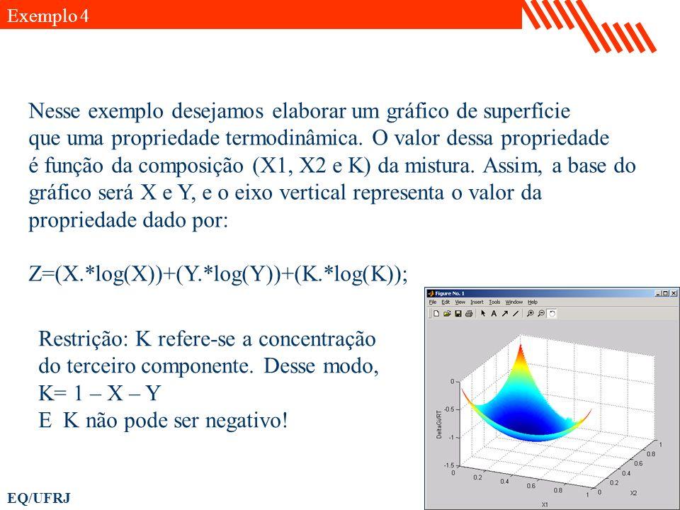 EQ/UFRJ Exemplo 4 Nesse exemplo desejamos elaborar um gráfico de superfície que uma propriedade termodinâmica. O valor dessa propriedade é função da c