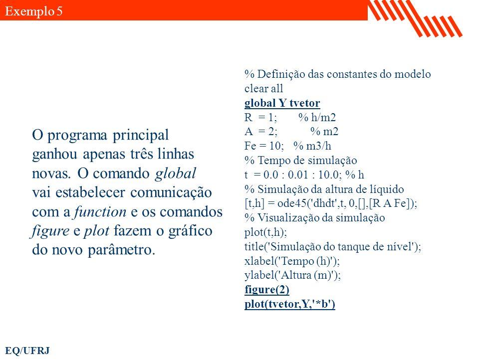 EQ/UFRJ Exemplo 5 % Definição das constantes do modelo clear all global Y tvetor R = 1; % h/m2 A = 2; % m2 Fe = 10; % m3/h % Tempo de simulação t = 0.