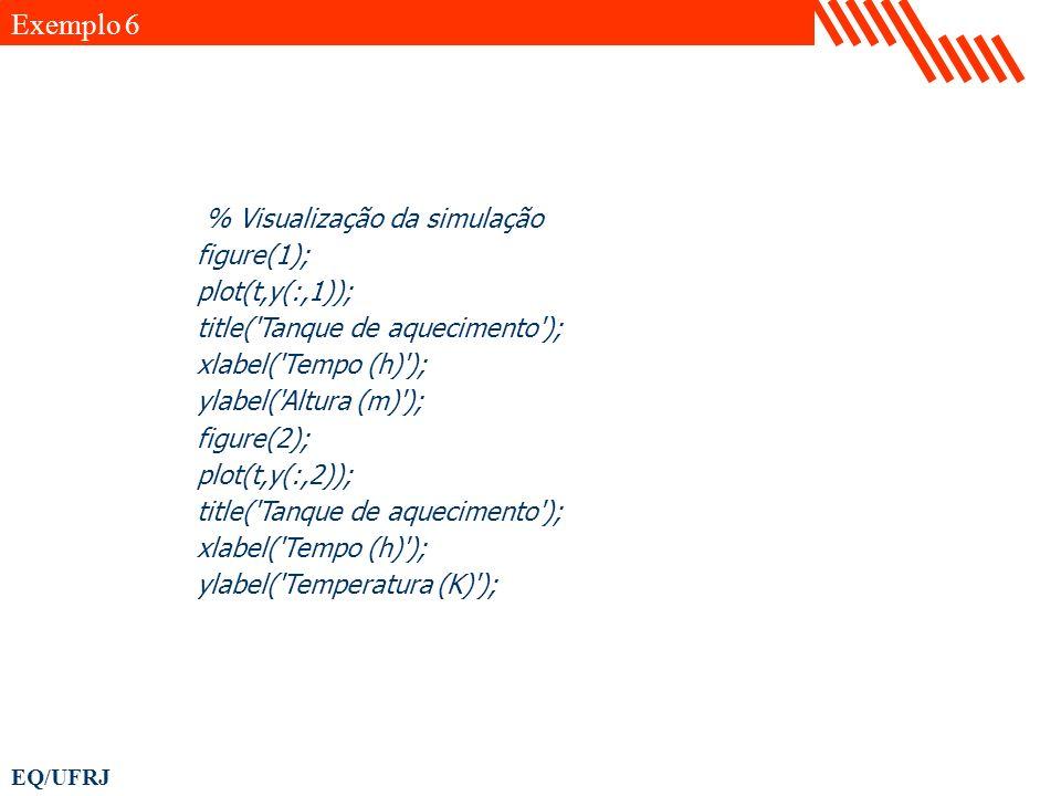 EQ/UFRJ % Visualização da simulação figure(1); plot(t,y(:,1)); title('Tanque de aquecimento'); xlabel('Tempo (h)'); ylabel('Altura (m)'); figure(2); p