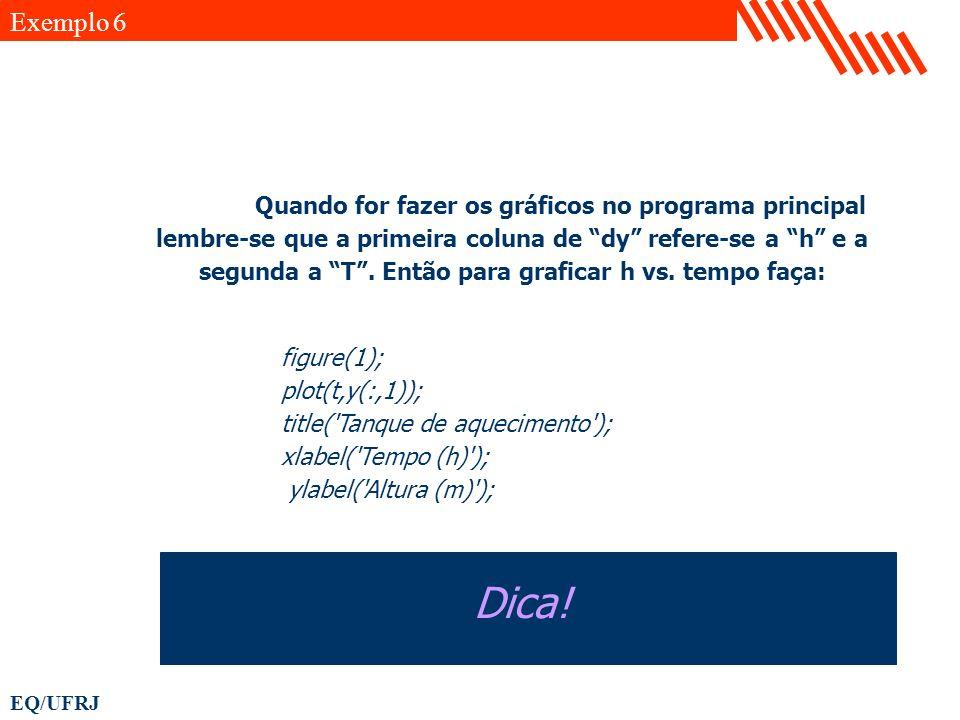 EQ/UFRJ figure(1); plot(t,y(:,1)); title('Tanque de aquecimento'); xlabel('Tempo (h)'); ylabel('Altura (m)'); Quando for fazer os gráficos no programa