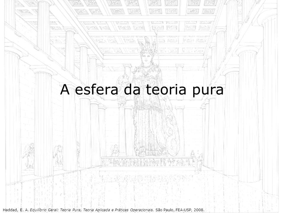 A esfera da teoria pura Haddad, E. A. Equilíbrio Geral: Teoria Pura, Teoria Aplicada e Práticas Operacionais. São Paulo, FEA-USP, 2008.