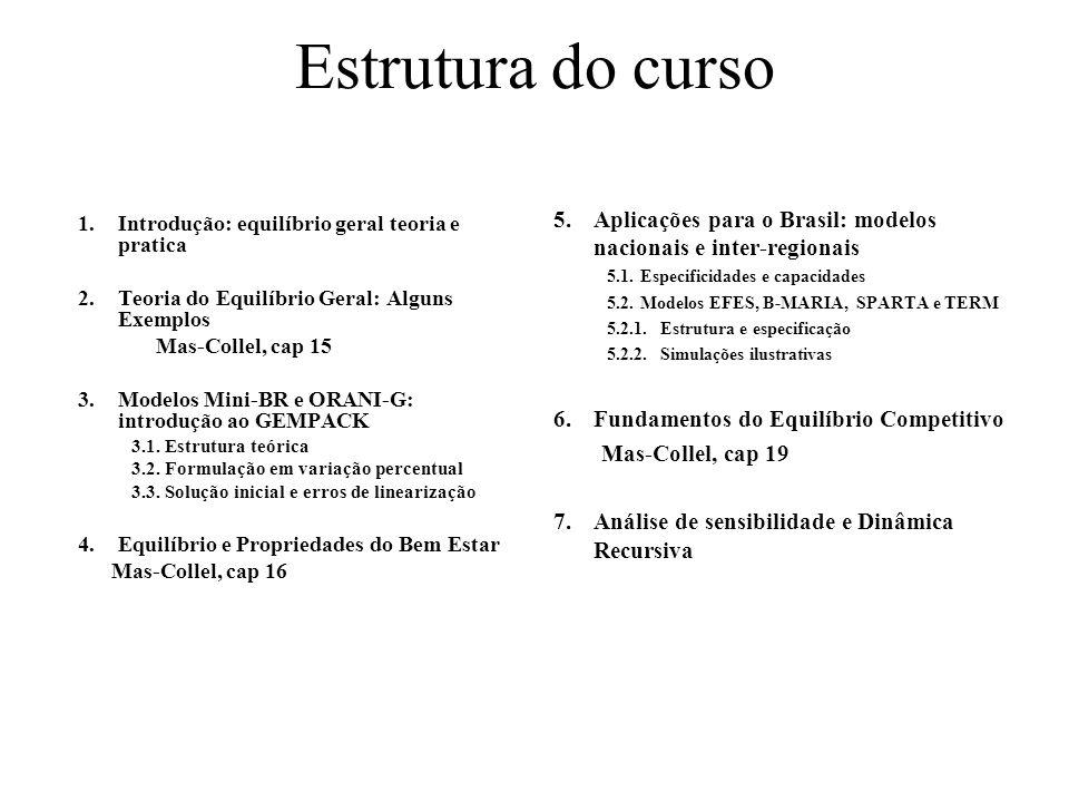 Estrutura do curso 1.Introdução: equilíbrio geral teoria e pratica 2.Teoria do Equilíbrio Geral: Alguns Exemplos Mas-Collel, cap 15 3.Modelos Mini-BR
