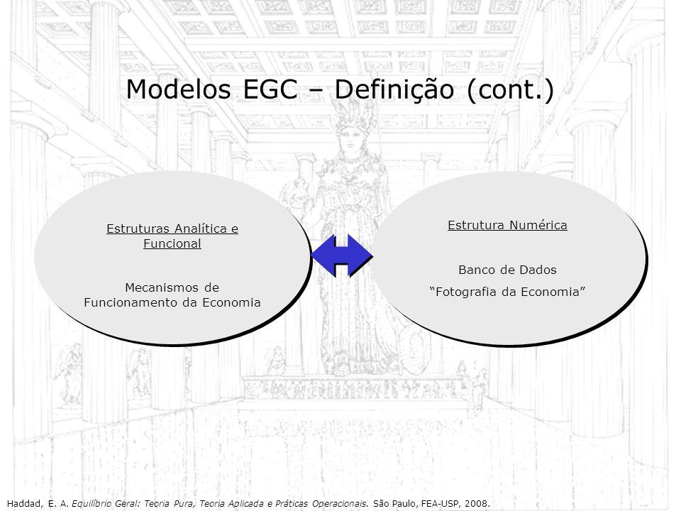 Modelos EGC – Definição (cont.) Estrutura Numérica Banco de Dados Fotografia da Economia Estruturas Analítica e Funcional Mecanismos de Funcionamento
