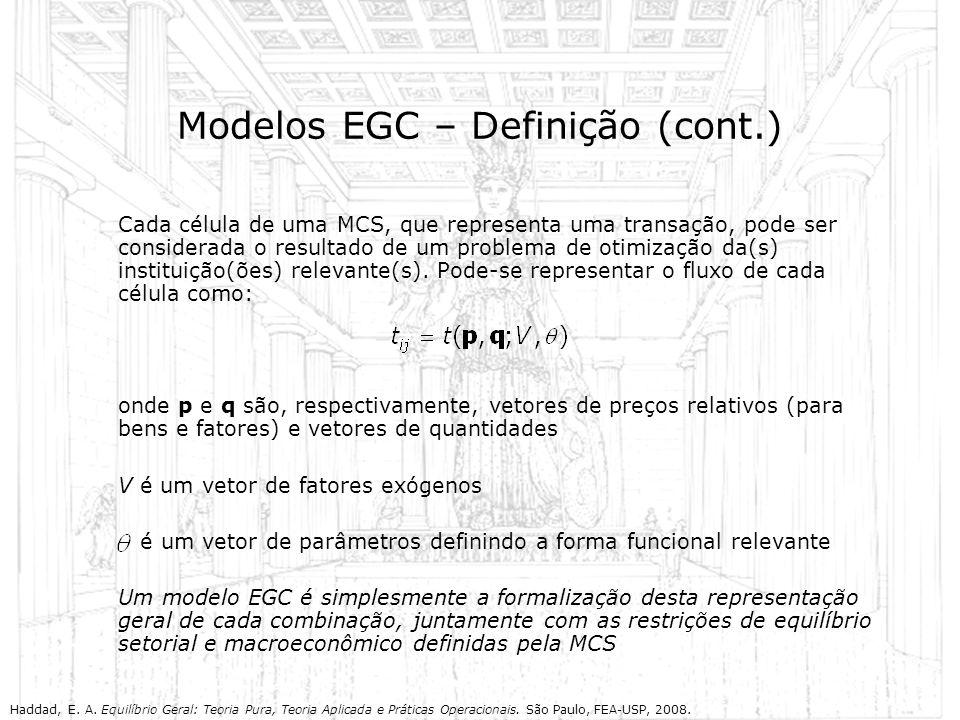 Modelos EGC – Definição (cont.) Cada célula de uma MCS, que representa uma transação, pode ser considerada o resultado de um problema de otimização da