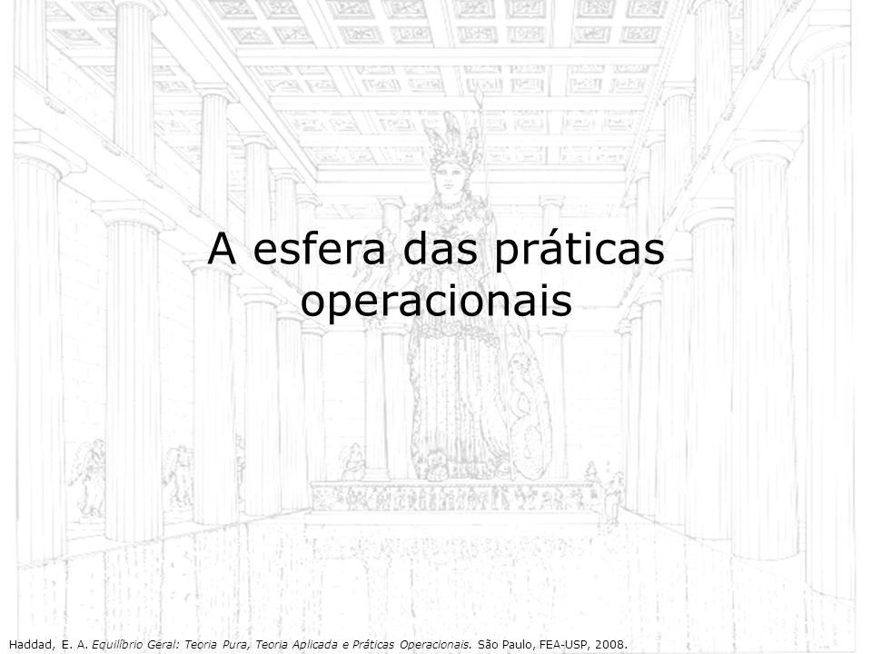 A esfera das práticas operacionais Haddad, E. A. Equilíbrio Geral: Teoria Pura, Teoria Aplicada e Práticas Operacionais. São Paulo, FEA-USP, 2008.